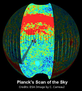 Planck's Scan of the Sky - Click to View Fully